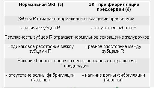 Serdech_aritm9
