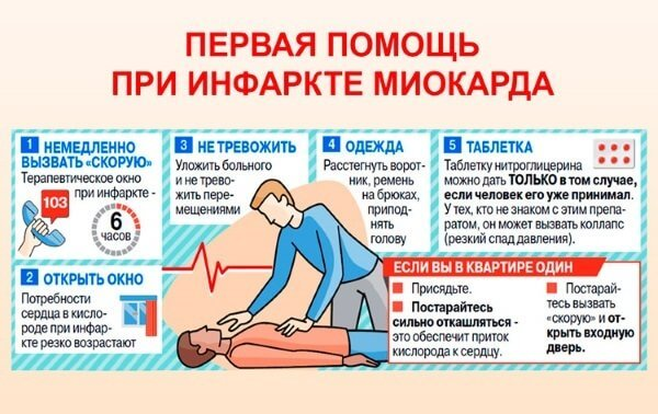bolevoj-pristup-pri-infarkte-miokarda-4