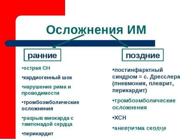 oslozhneniya-infarkta-miokarda7